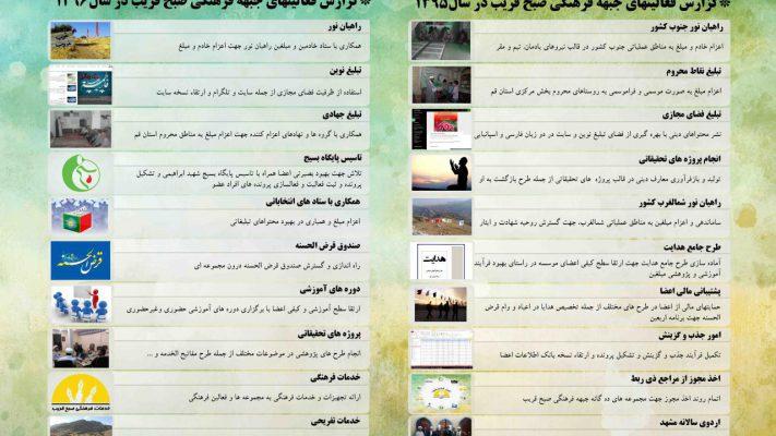 فعالیت های جبهه فرهنگی صبح قریب
