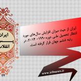 تحصیل در ایران