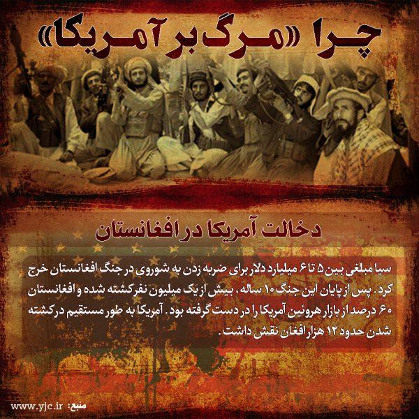 دخالت آمریکا در افغانستان