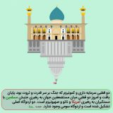 تقابل اسلام واستکبار