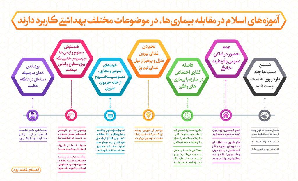 سلامت در اسلام