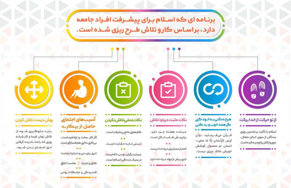 برنامه اسلام برای پیشرفت، تلاش و تعامل نیکو