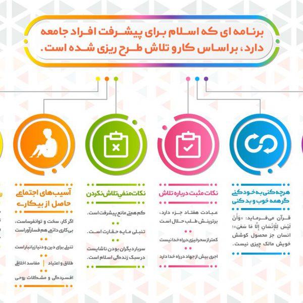 برنامه اسلام برای پیشرفت: تلاش و تعامل نیکو